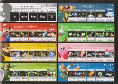SMASH BROTHERS GUIDE(3DS)15.jpg