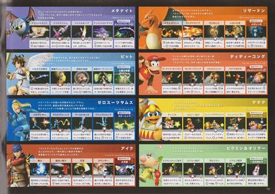 SMASH BROTHERS GUIDE(3DS)17.jpg