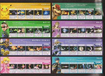 SMASH BROTHERS GUIDE(3DS)16.jpg